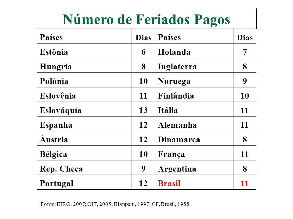Número de Feriados Pagos