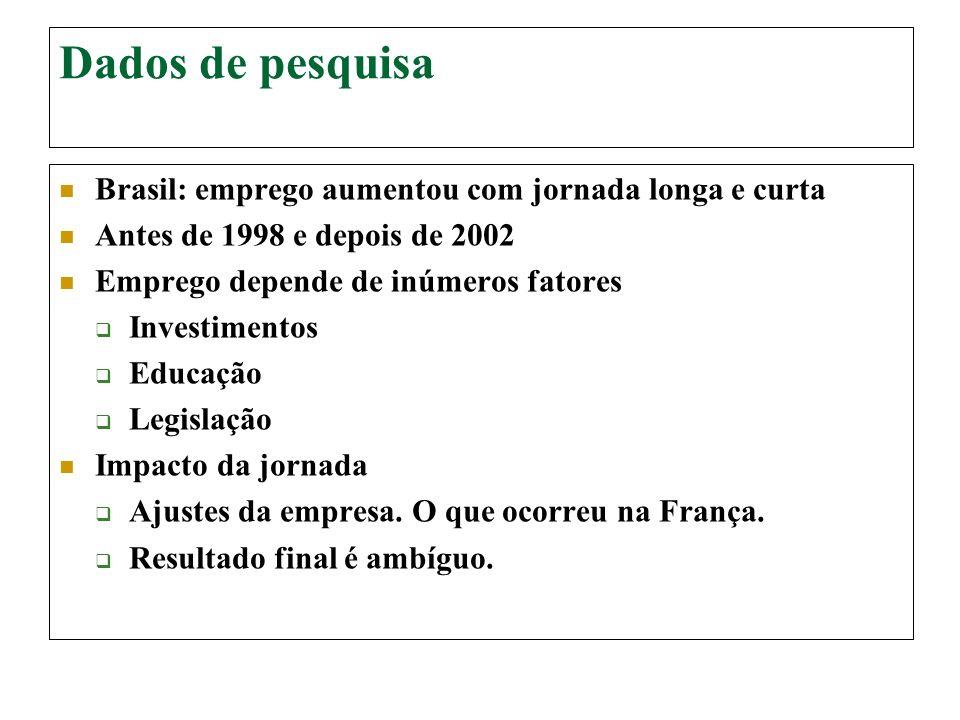 Dados de pesquisa Brasil: emprego aumentou com jornada longa e curta