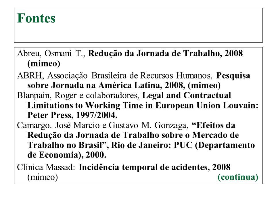 Fontes Abreu, Osmani T., Redução da Jornada de Trabalho, 2008 (mimeo)