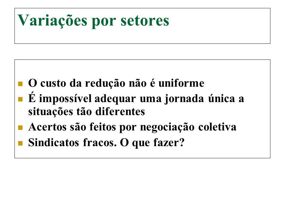 Variações por setores O custo da redução não é uniforme