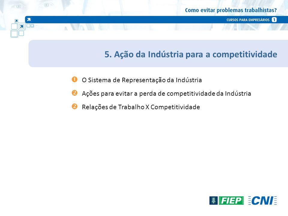 5. Ação da Indústria para a competitividade