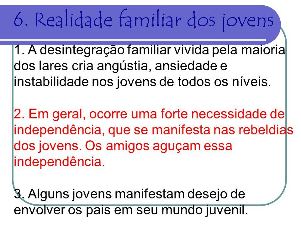 6. Realidade familiar dos jovens