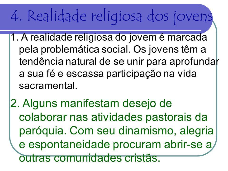 4. Realidade religiosa dos jovens