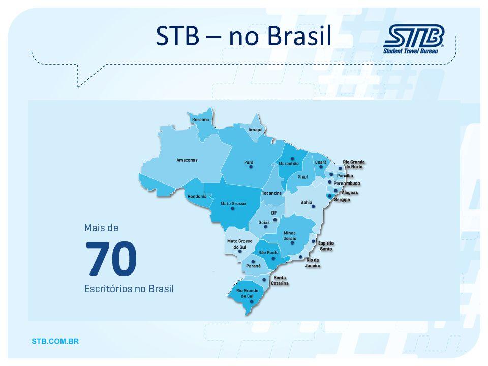 STB – no Brasil