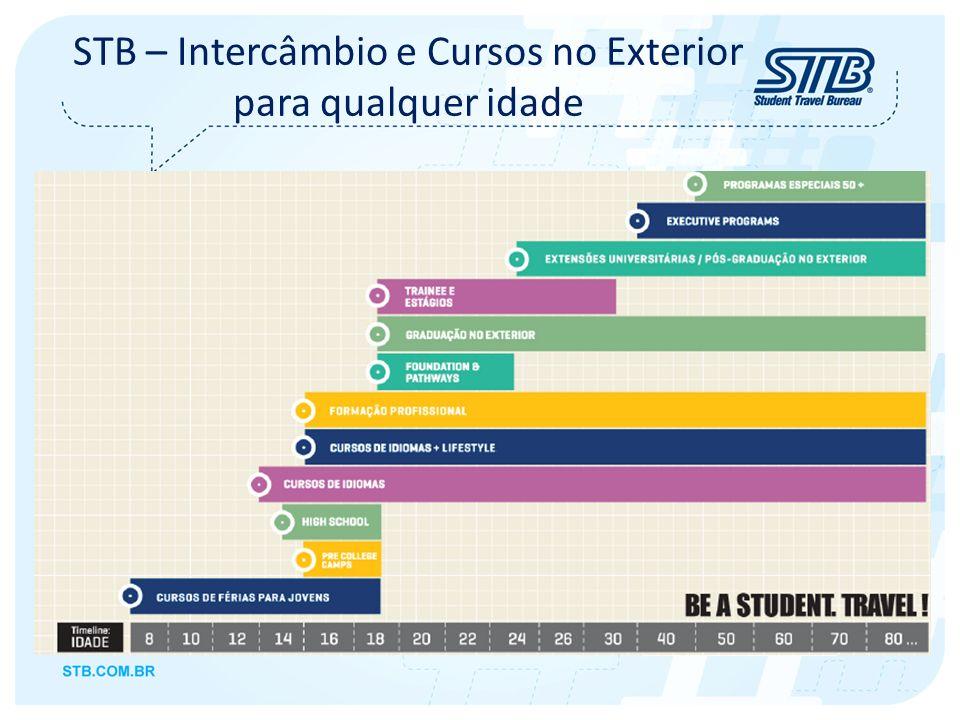 STB – Intercâmbio e Cursos no Exterior para qualquer idade