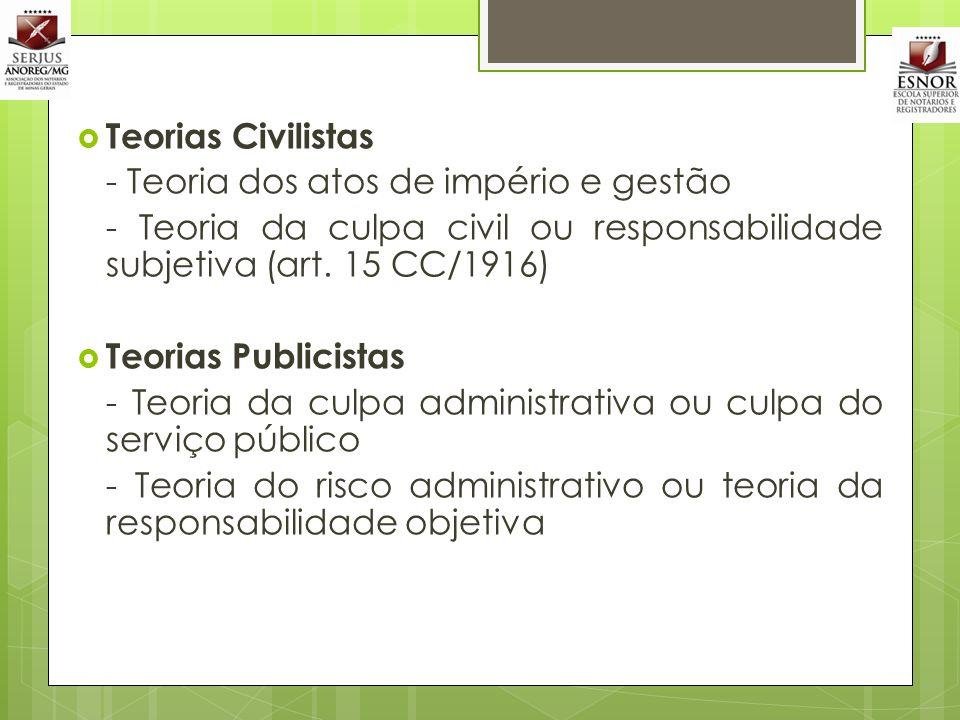 Teorias Civilistas - Teoria dos atos de império e gestão. - Teoria da culpa civil ou responsabilidade subjetiva (art. 15 CC/1916)