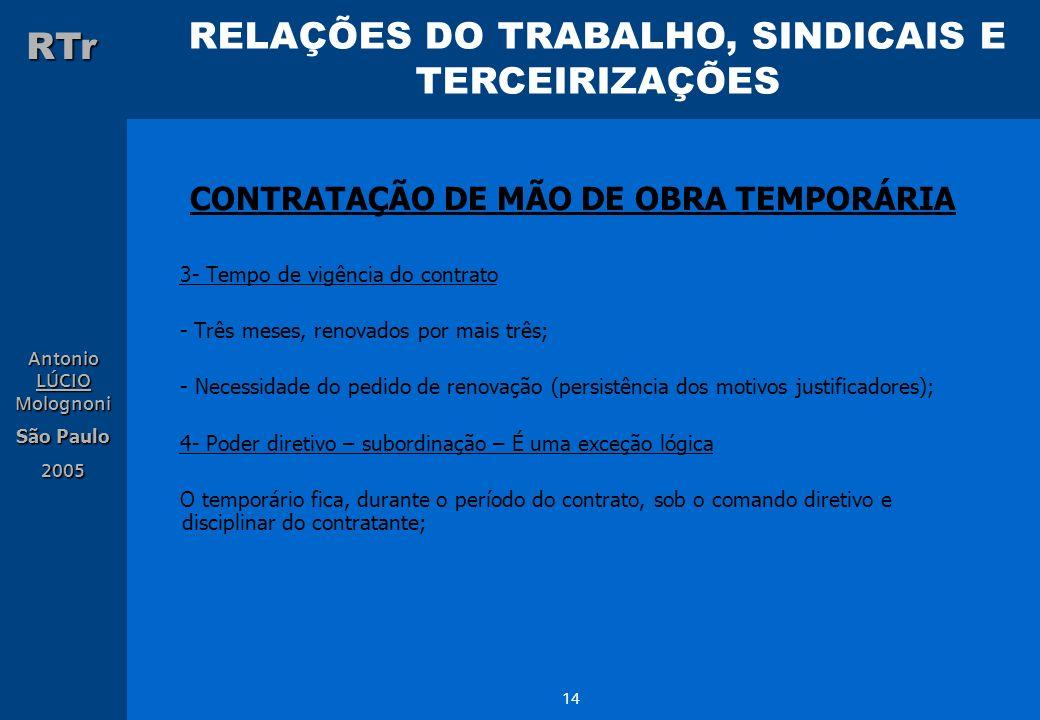 CONTRATAÇÃO DE MÃO DE OBRA TEMPORÁRIA
