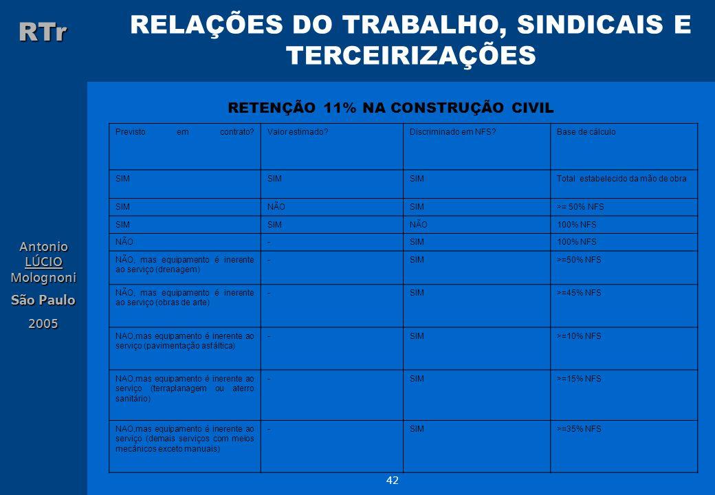RETENÇÃO 11% NA CONSTRUÇÃO CIVIL