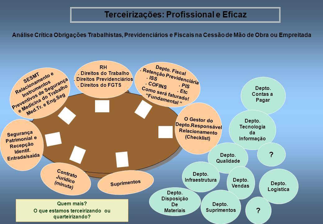 Terceirizações: Profissional e Eficaz