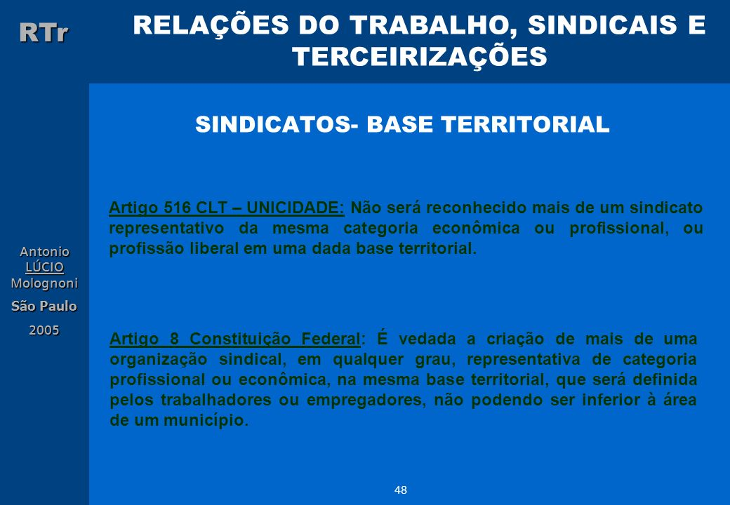 SINDICATOS- BASE TERRITORIAL