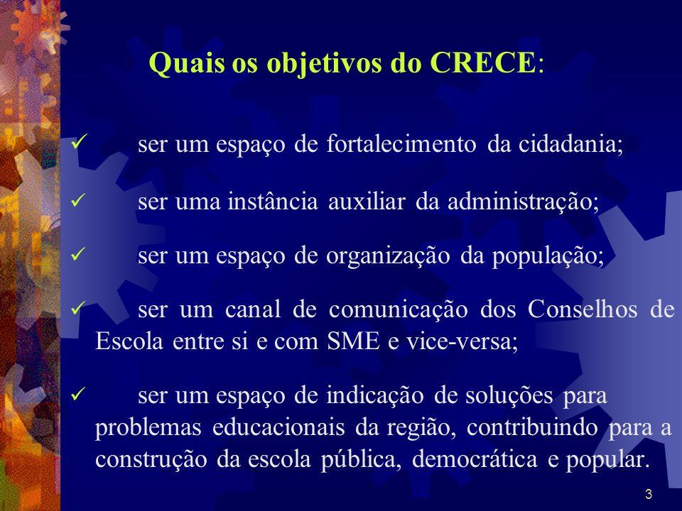 Quais os objetivos do CRECE: