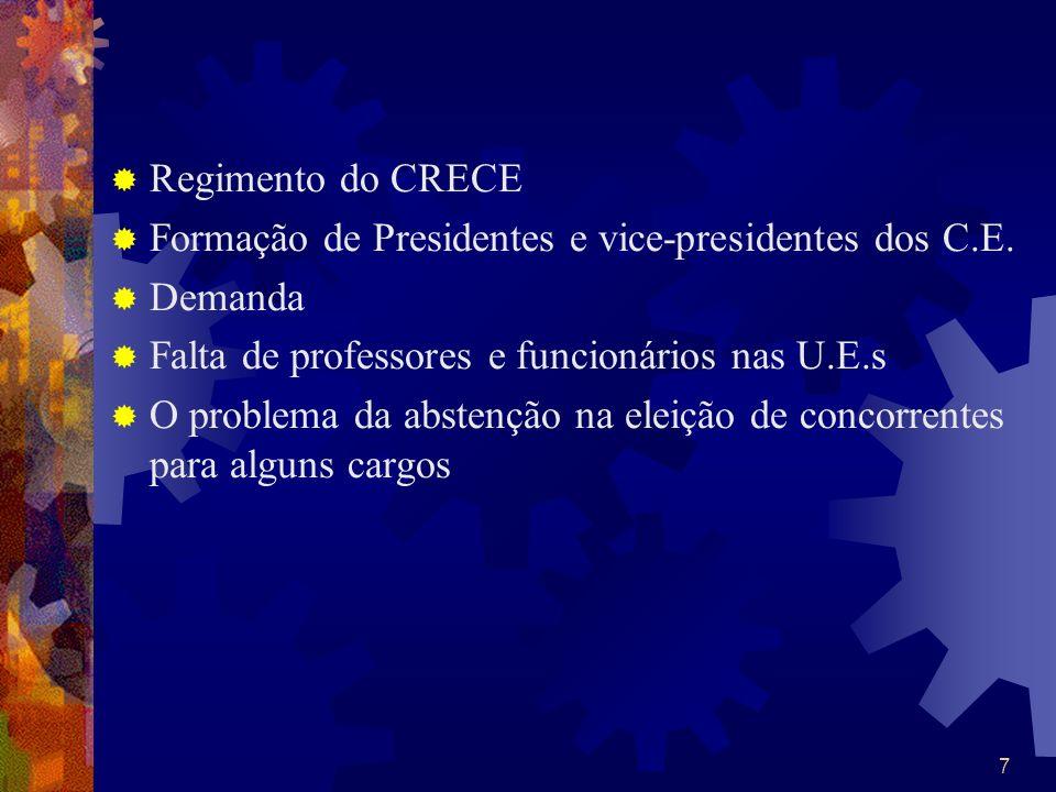 Formação de Presidentes e vice-presidentes dos C.E. Demanda