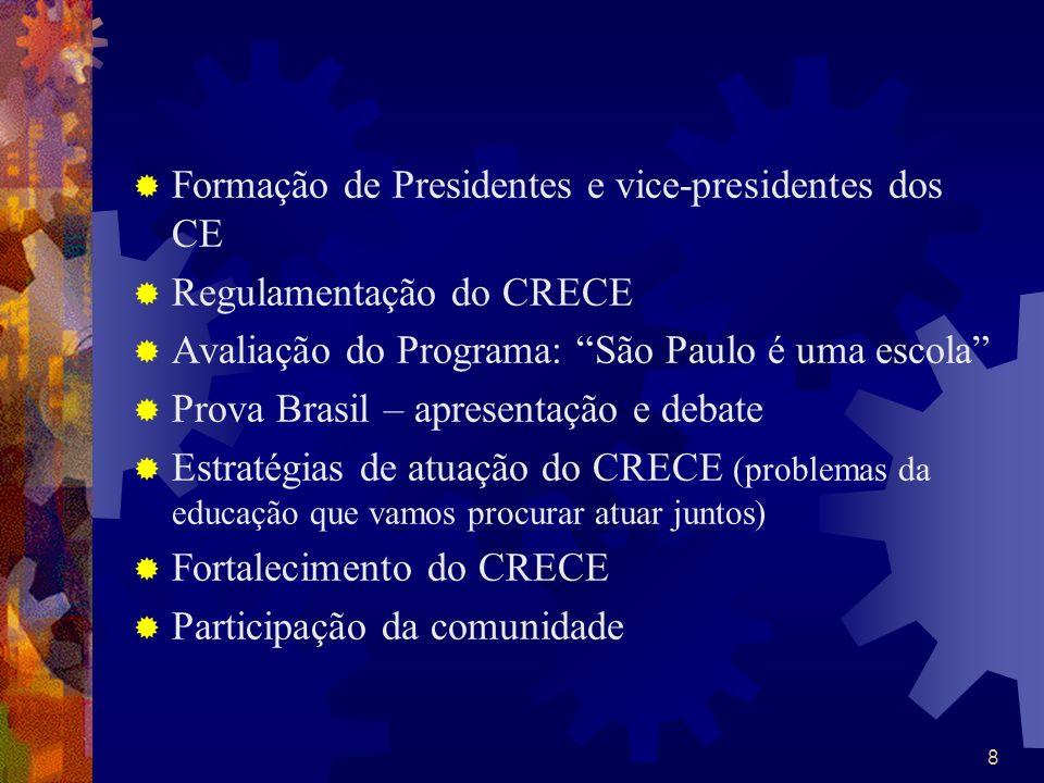 Formação de Presidentes e vice-presidentes dos CE