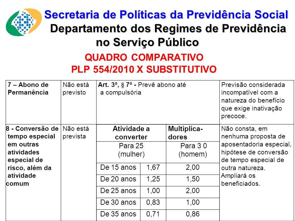 QUADRO COMPARATIVO PLP 554/2010 X SUBSTITUTIVO