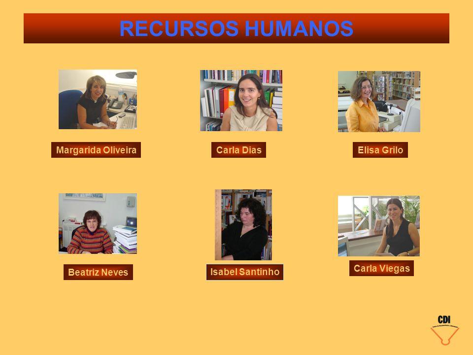 RECURSOS HUMANOS Margarida Oliveira Carla Dias Elisa Grilo