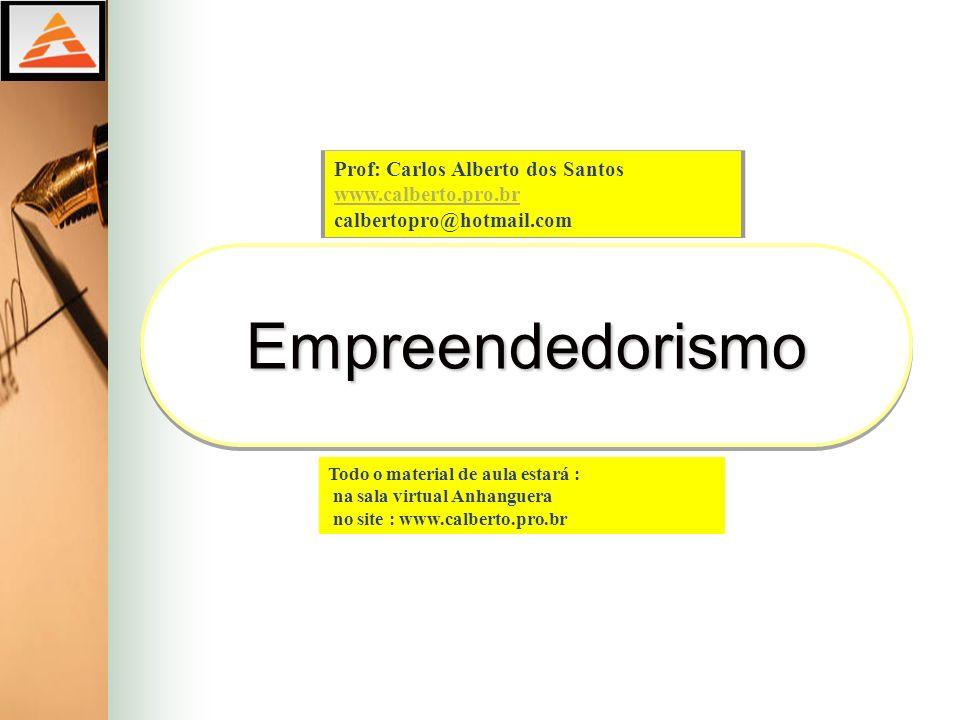 Empreendedorismo Prof: Carlos Alberto dos Santos www.calberto.pro.br