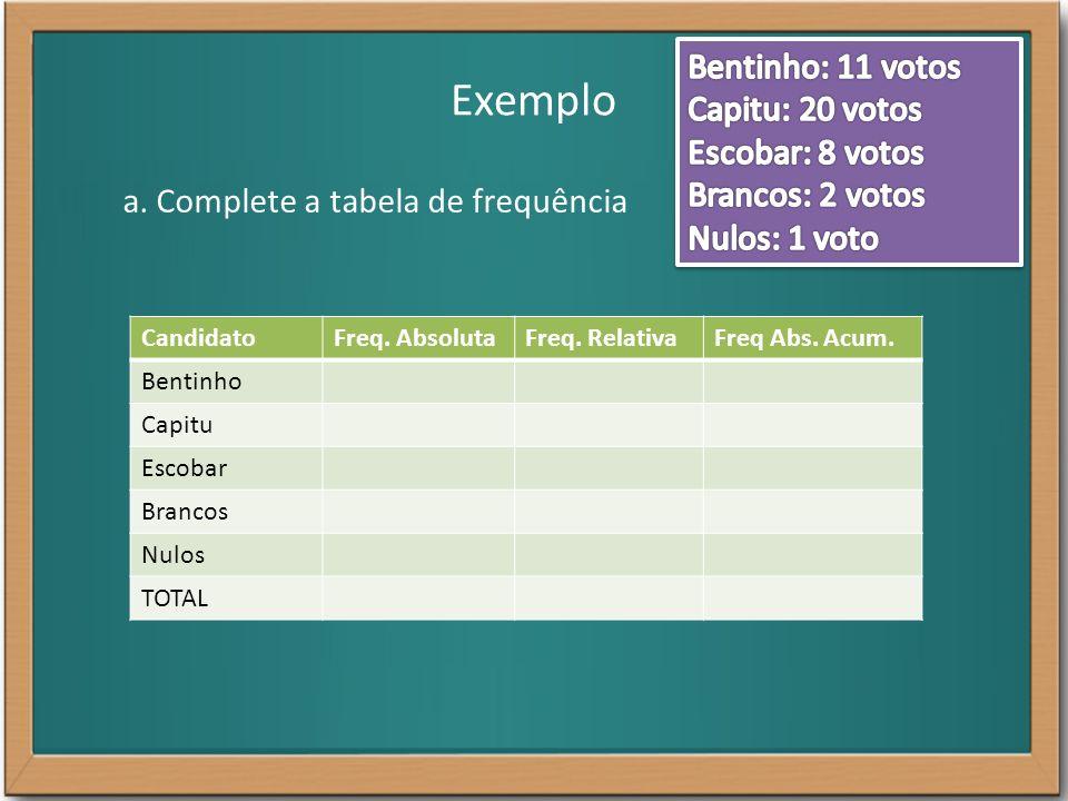 Exemplo Bentinho: 11 votos Capitu: 20 votos Escobar: 8 votos