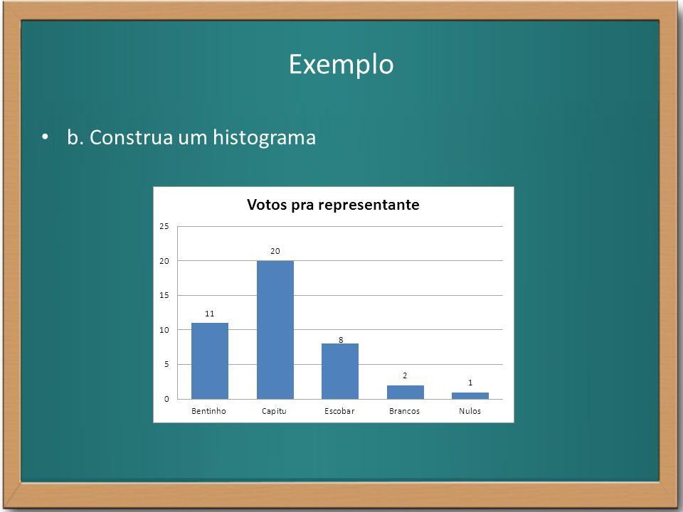 Exemplo b. Construa um histograma