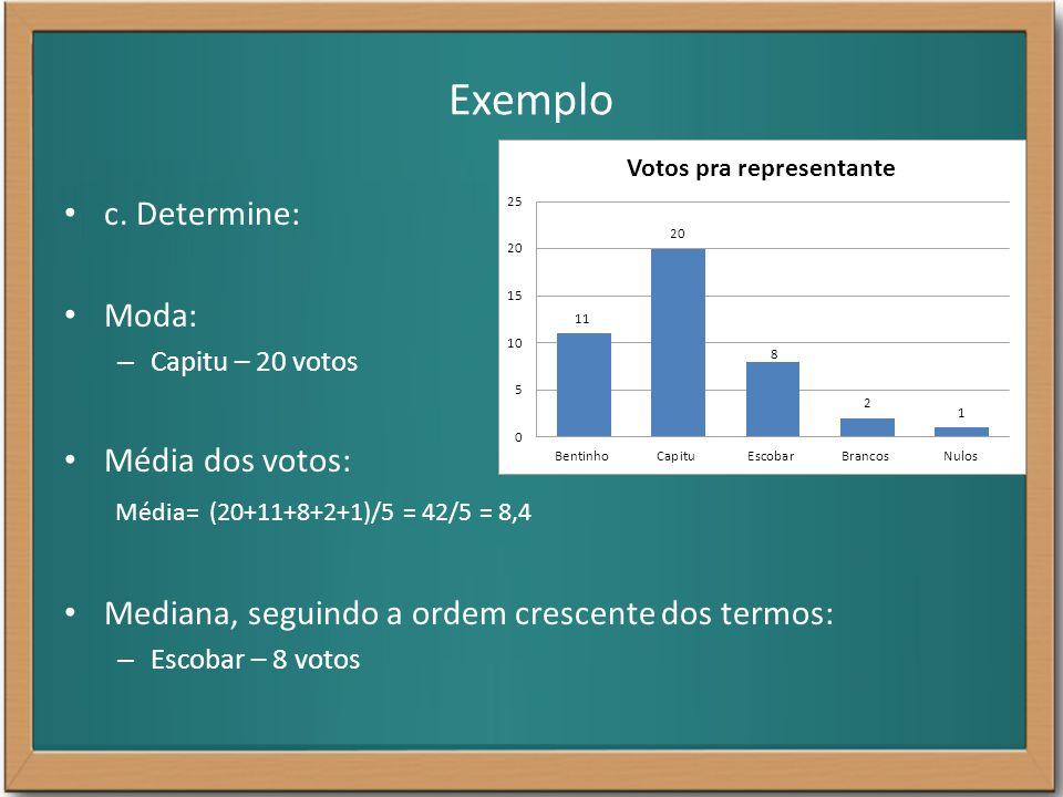 Exemplo c. Determine: Moda: Média dos votos: