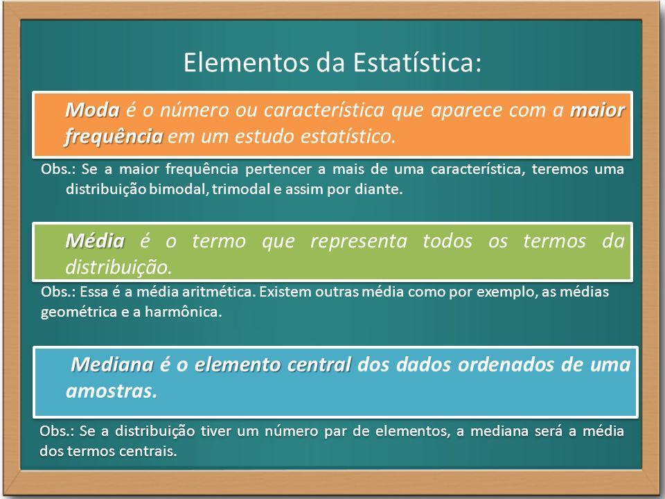 Elementos da Estatística:
