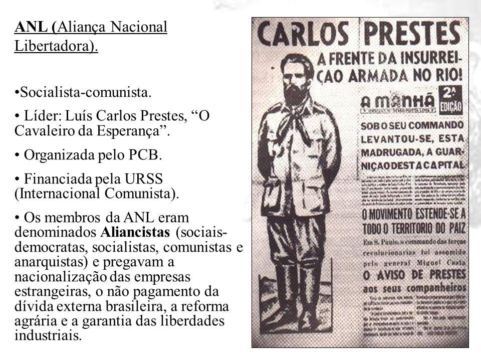 ANL (Aliança Nacional Libertadora).