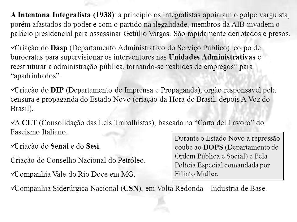 Criação do Senai e do Sesi. Criação do Conselho Nacional do Petróleo.