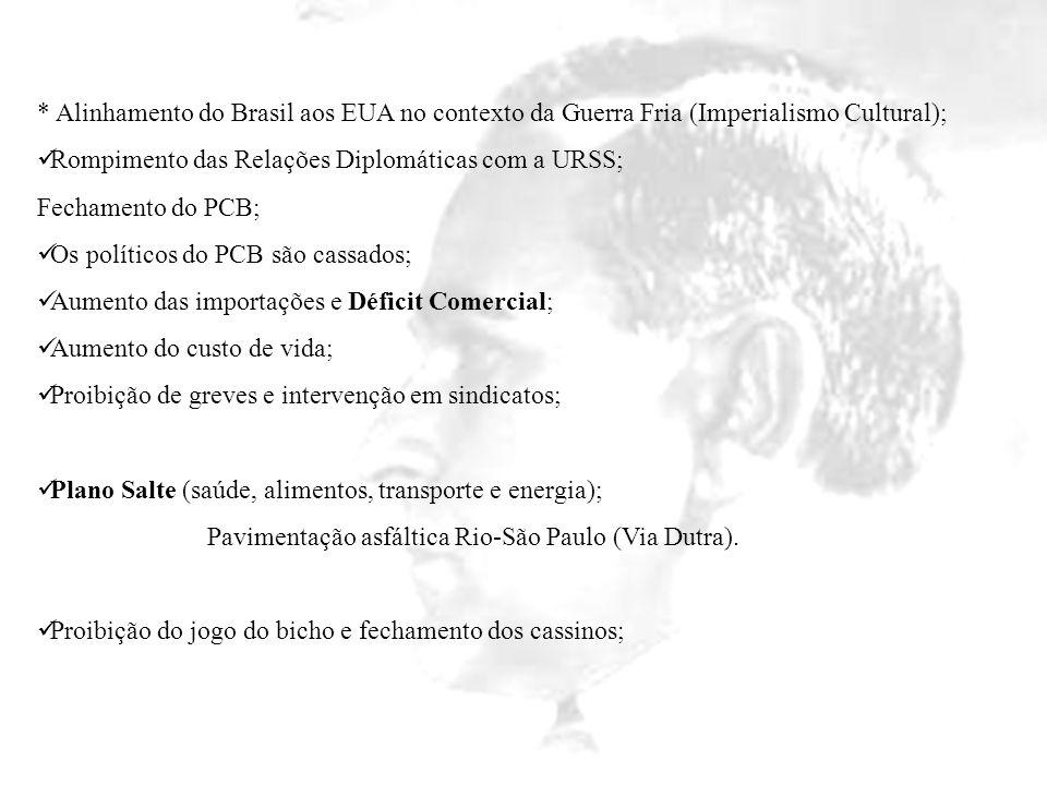 * Alinhamento do Brasil aos EUA no contexto da Guerra Fria (Imperialismo Cultural);