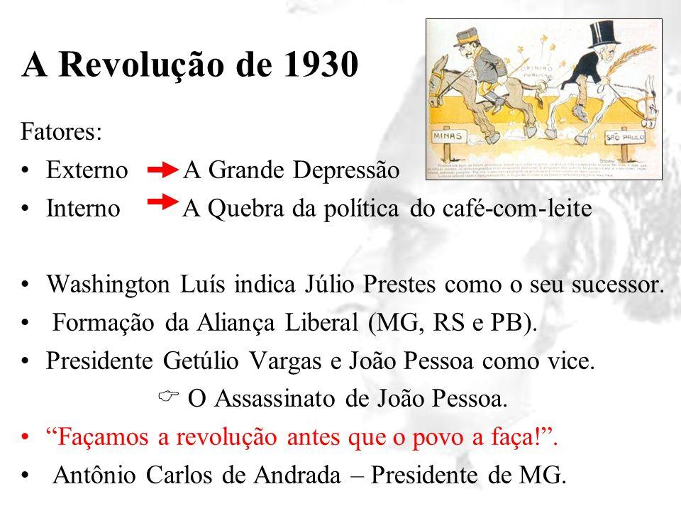 A Revolução de 1930 Fatores: Externo A Grande Depressão