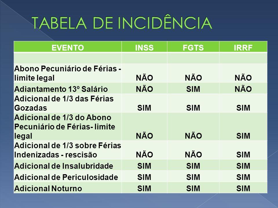 TABELA DE INCIDÊNCIA EVENTO INSS FGTS IRRF