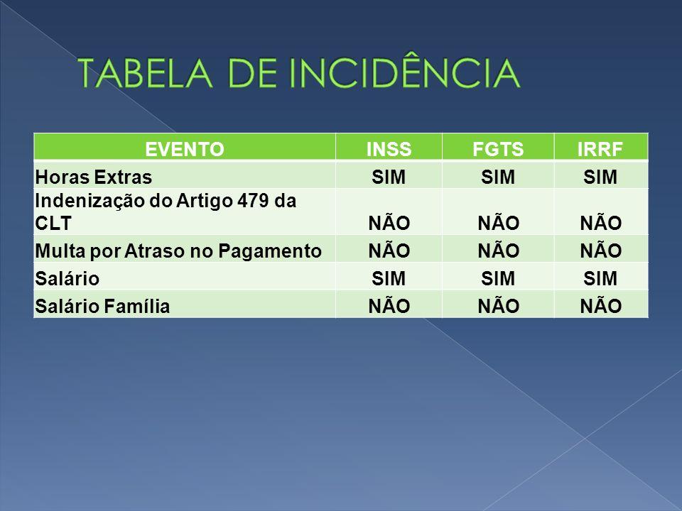 TABELA DE INCIDÊNCIA EVENTO INSS FGTS IRRF Horas Extras SIM