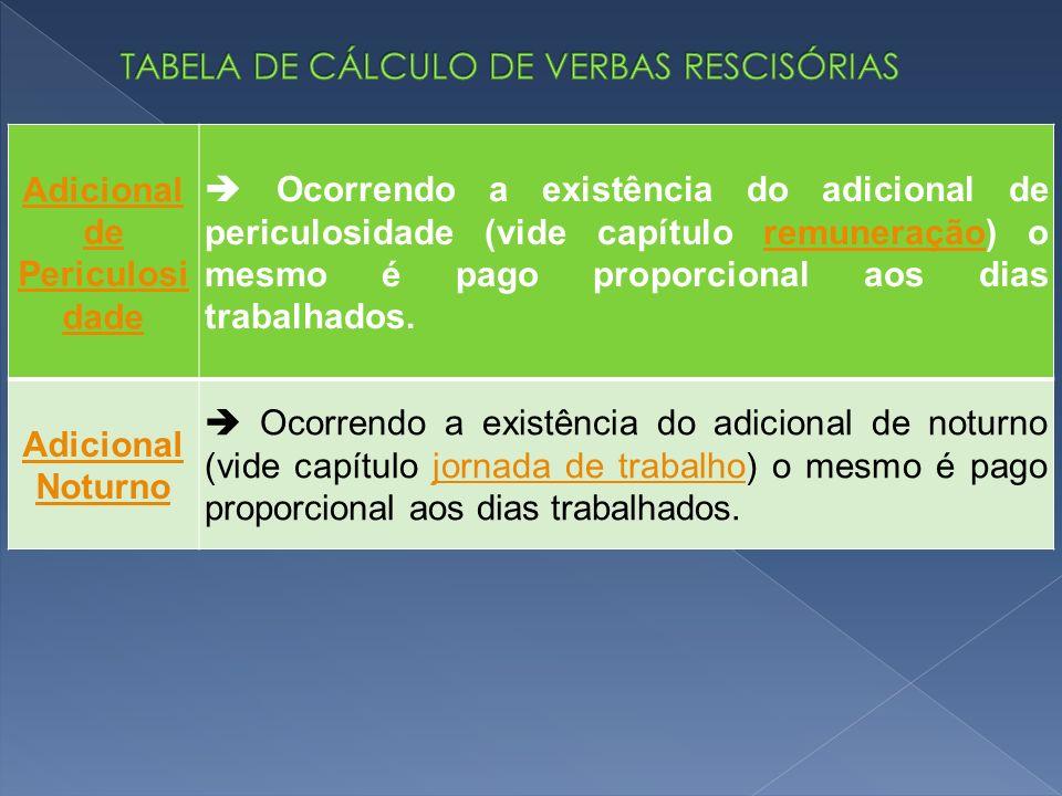 TABELA DE CÁLCULO DE VERBAS RESCISÓRIAS
