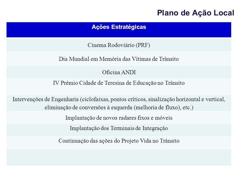 Plano de Ação Local Ações Estratégicas Cinema Rodoviário (PRF)