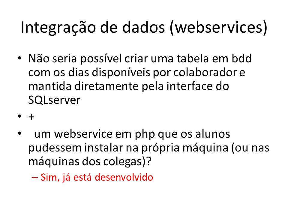 Integração de dados (webservices)