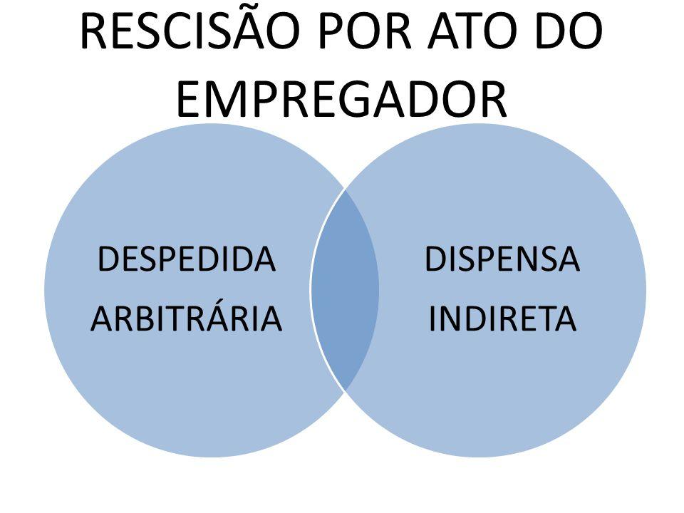 RESCISÃO POR ATO DO EMPREGADOR
