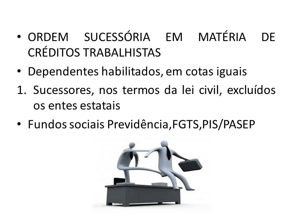ORDEM SUCESSÓRIA EM MATÉRIA DE CRÉDITOS TRABALHISTAS