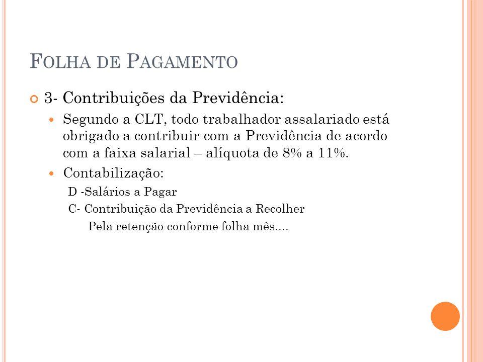 Folha de Pagamento 3- Contribuições da Previdência: