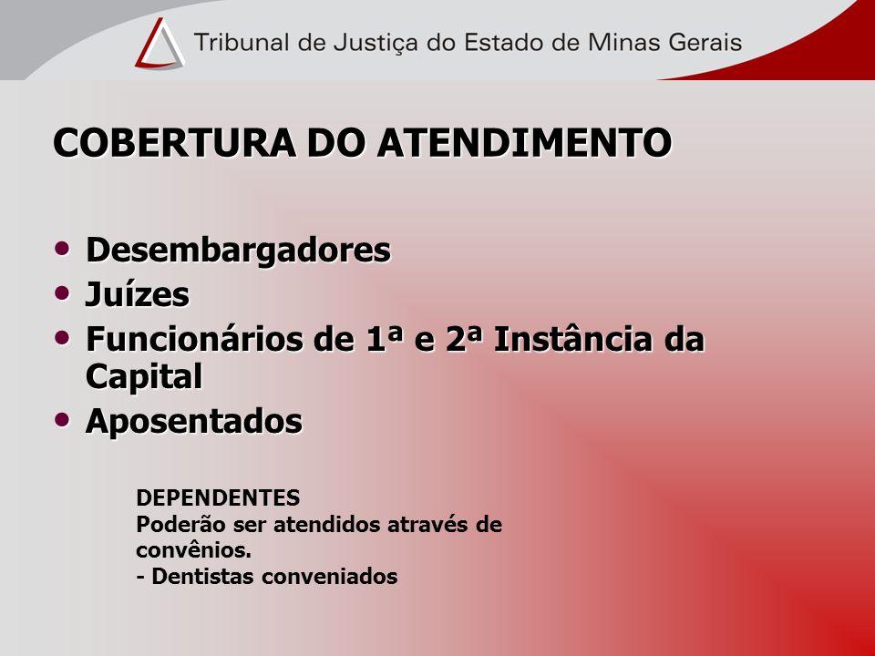 COBERTURA DO ATENDIMENTO
