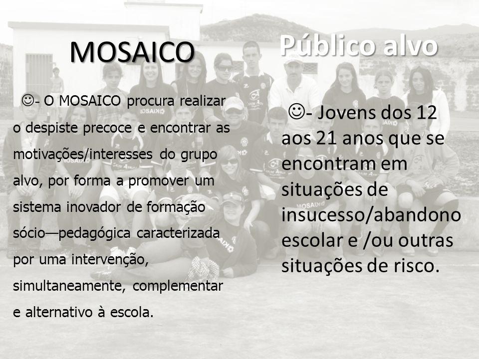 Público alvo MOSAICO.