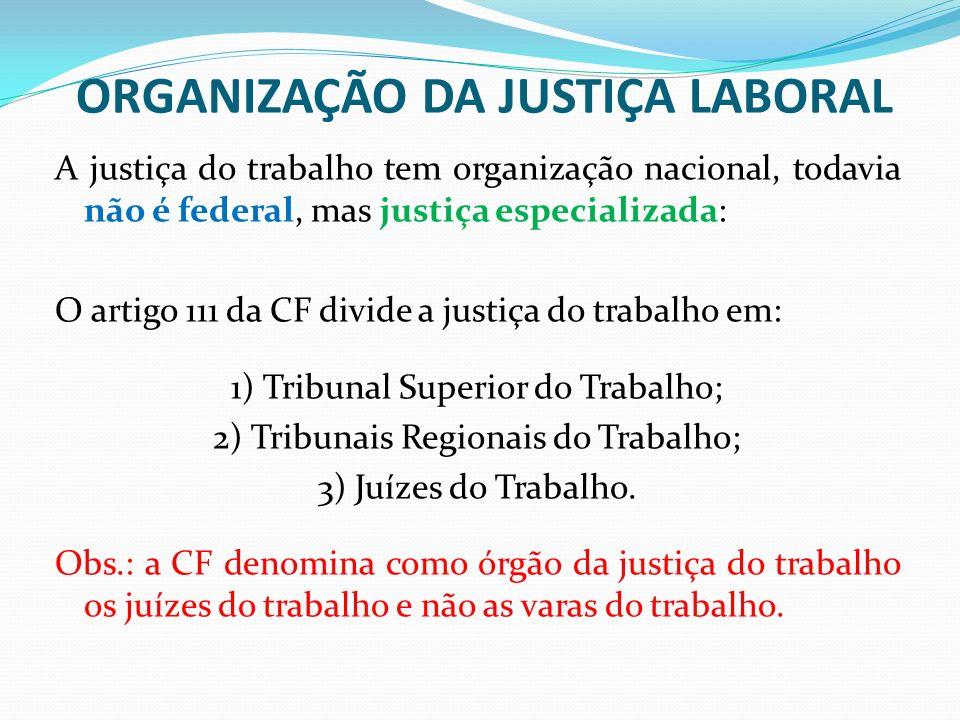 Organização da justiça laboral