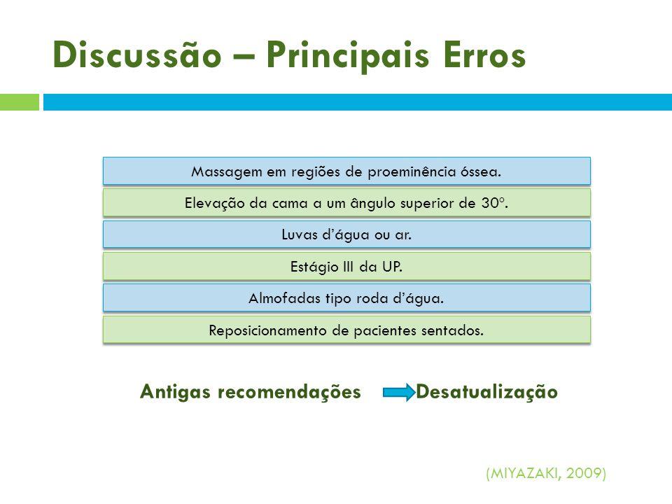 Discussão – Principais Erros