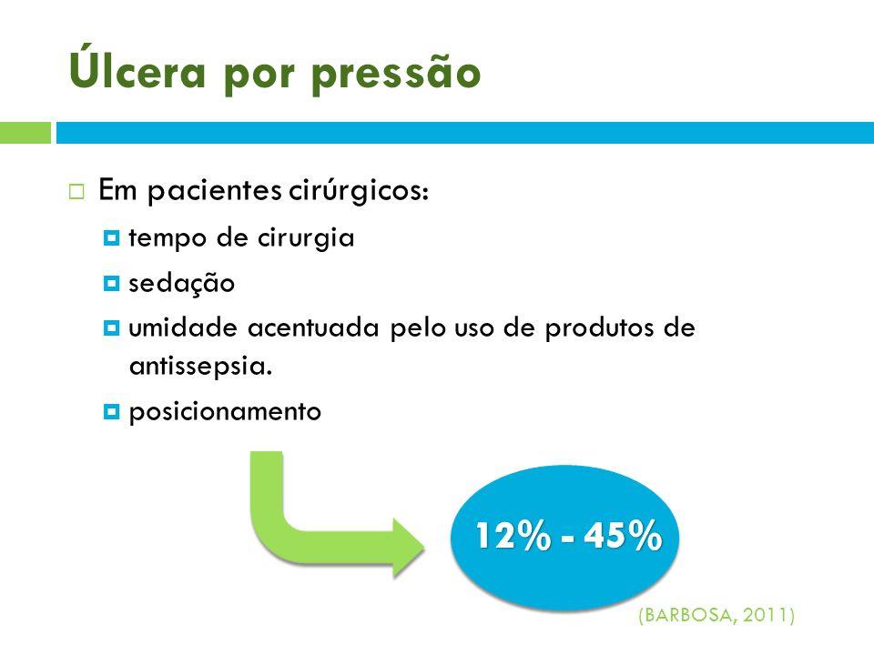 Úlcera por pressão 12% - 45% Em pacientes cirúrgicos: