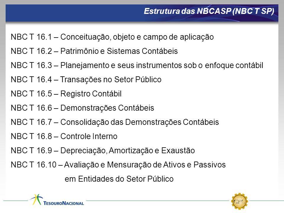 Estrutura das NBCASP (NBC T SP)