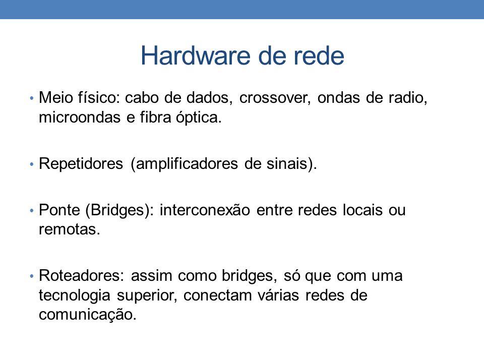 Hardware de redeMeio físico: cabo de dados, crossover, ondas de radio, microondas e fibra óptica. Repetidores (amplificadores de sinais).