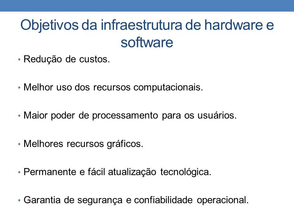 Objetivos da infraestrutura de hardware e software