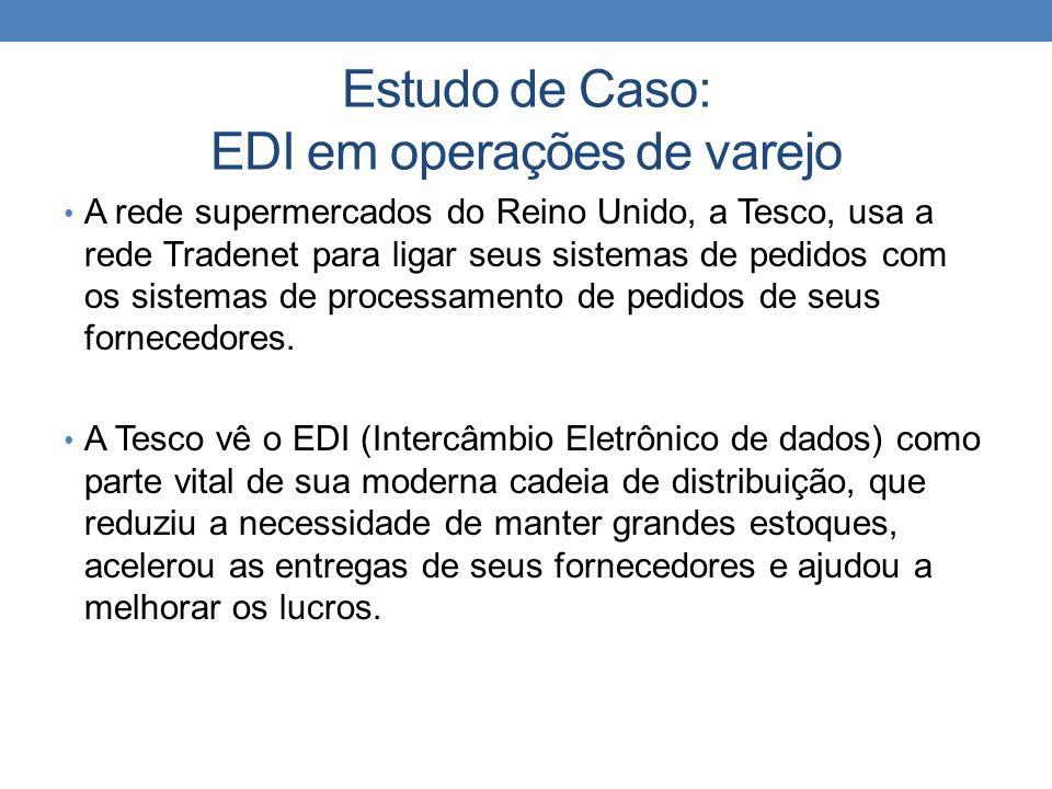 Estudo de Caso: EDI em operações de varejo
