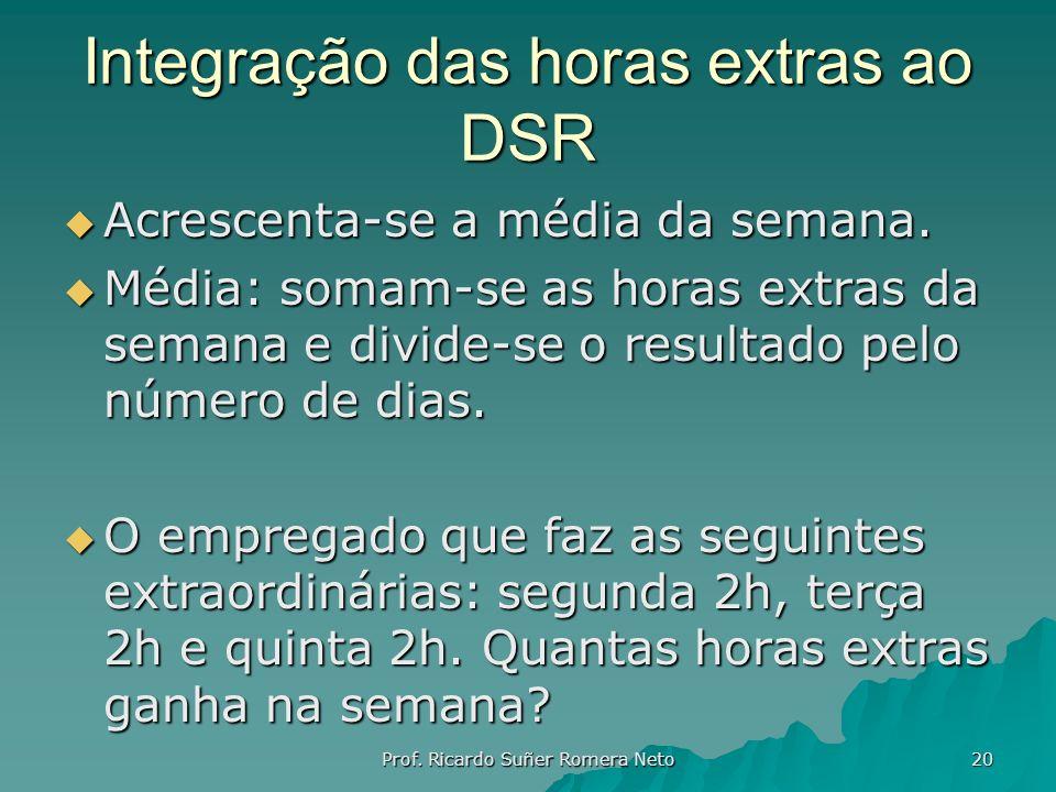 Integração das horas extras ao DSR