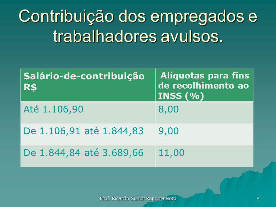 Contribuição dos empregados e trabalhadores avulsos.
