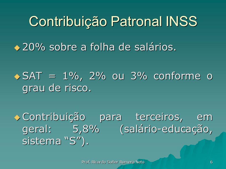 Contribuição Patronal INSS