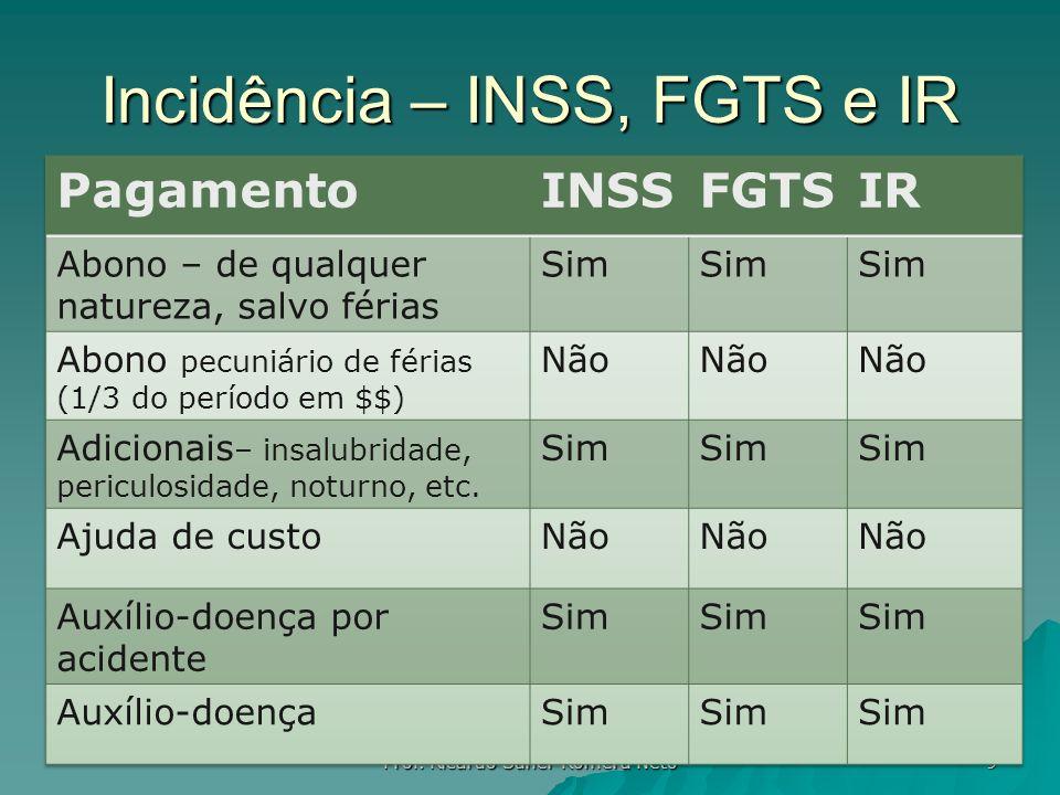 Incidência – INSS, FGTS e IR