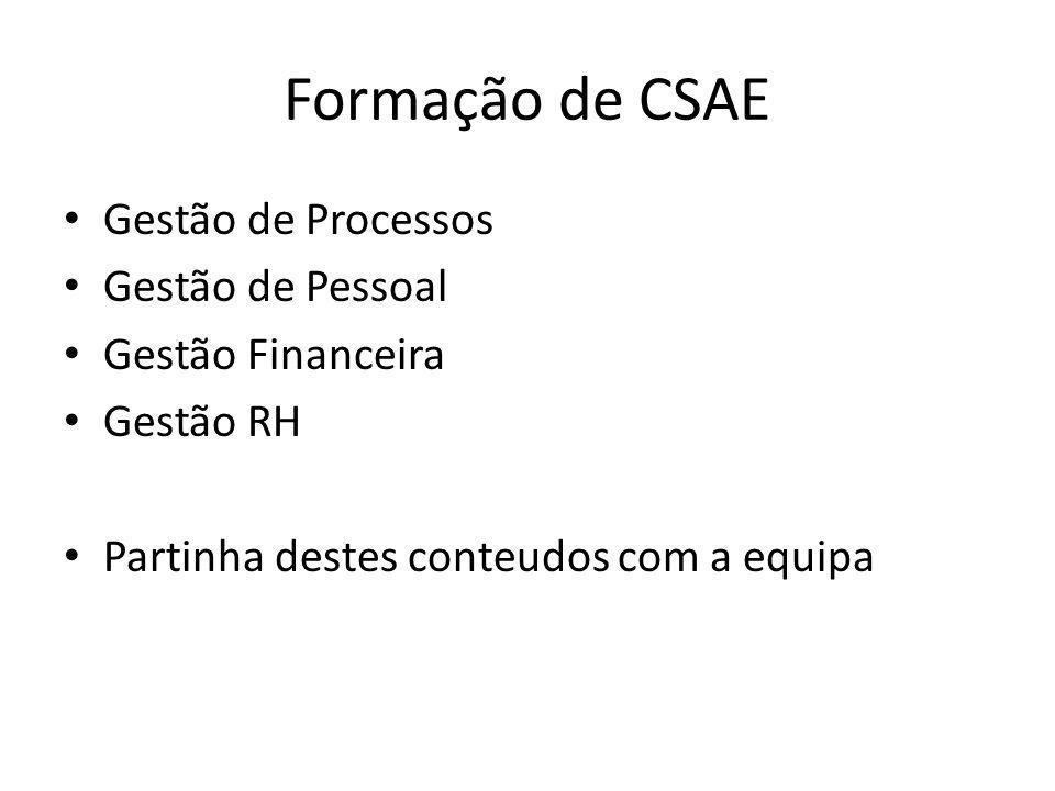 Formação de CSAE Gestão de Processos Gestão de Pessoal